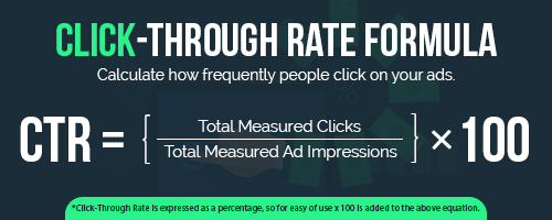 Improving Google AdWords Quality Score