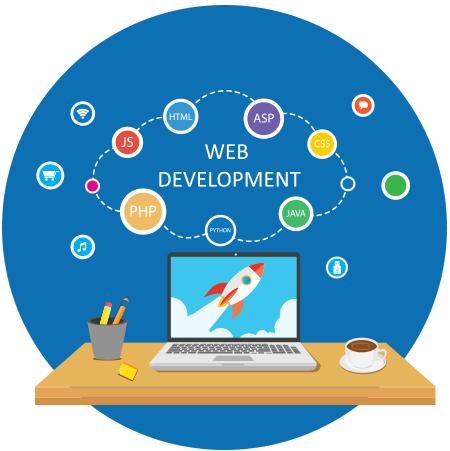 Web Development Company Noida | Website Development Services